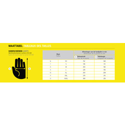 Antivibratie handschoenen